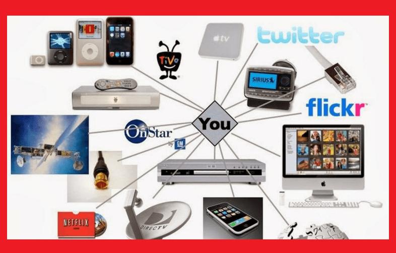 وسائل الاتصال والتواصل